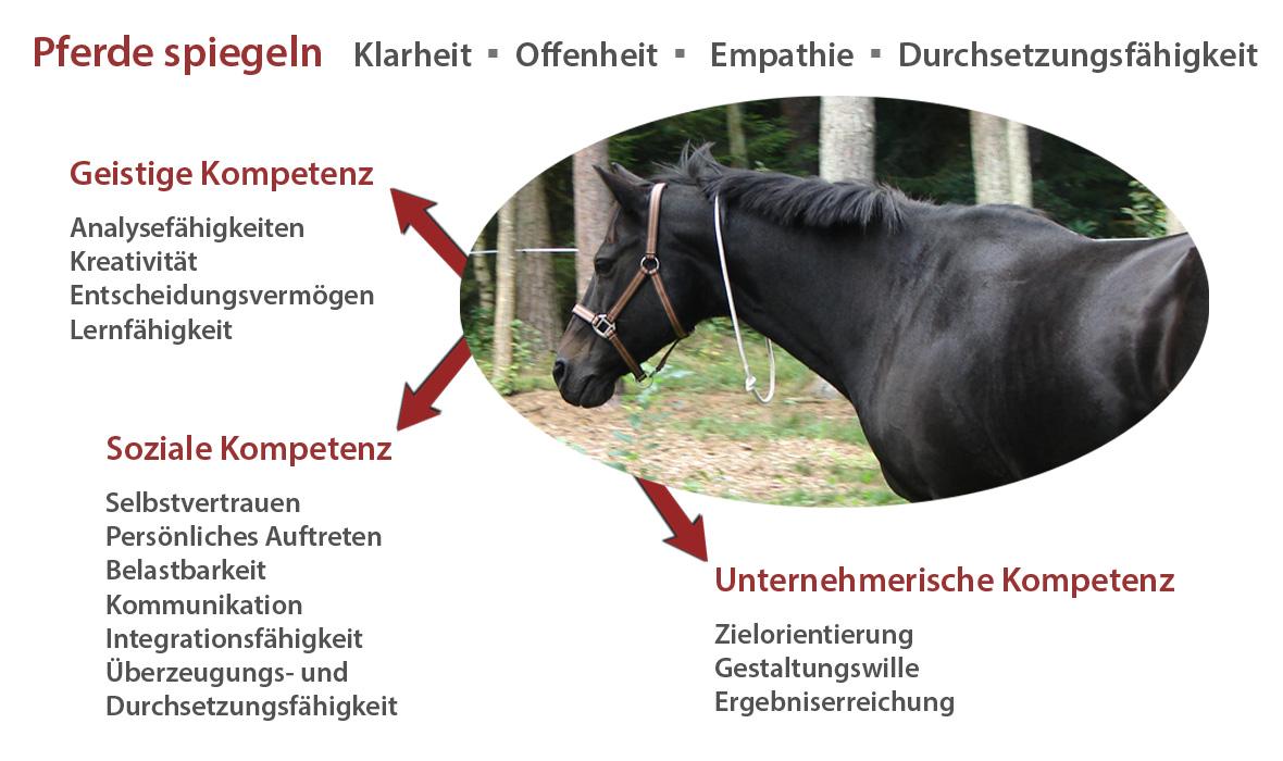Fuehrungskraefte-Rekrutierung.jpg
